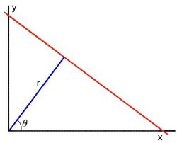 Line variables